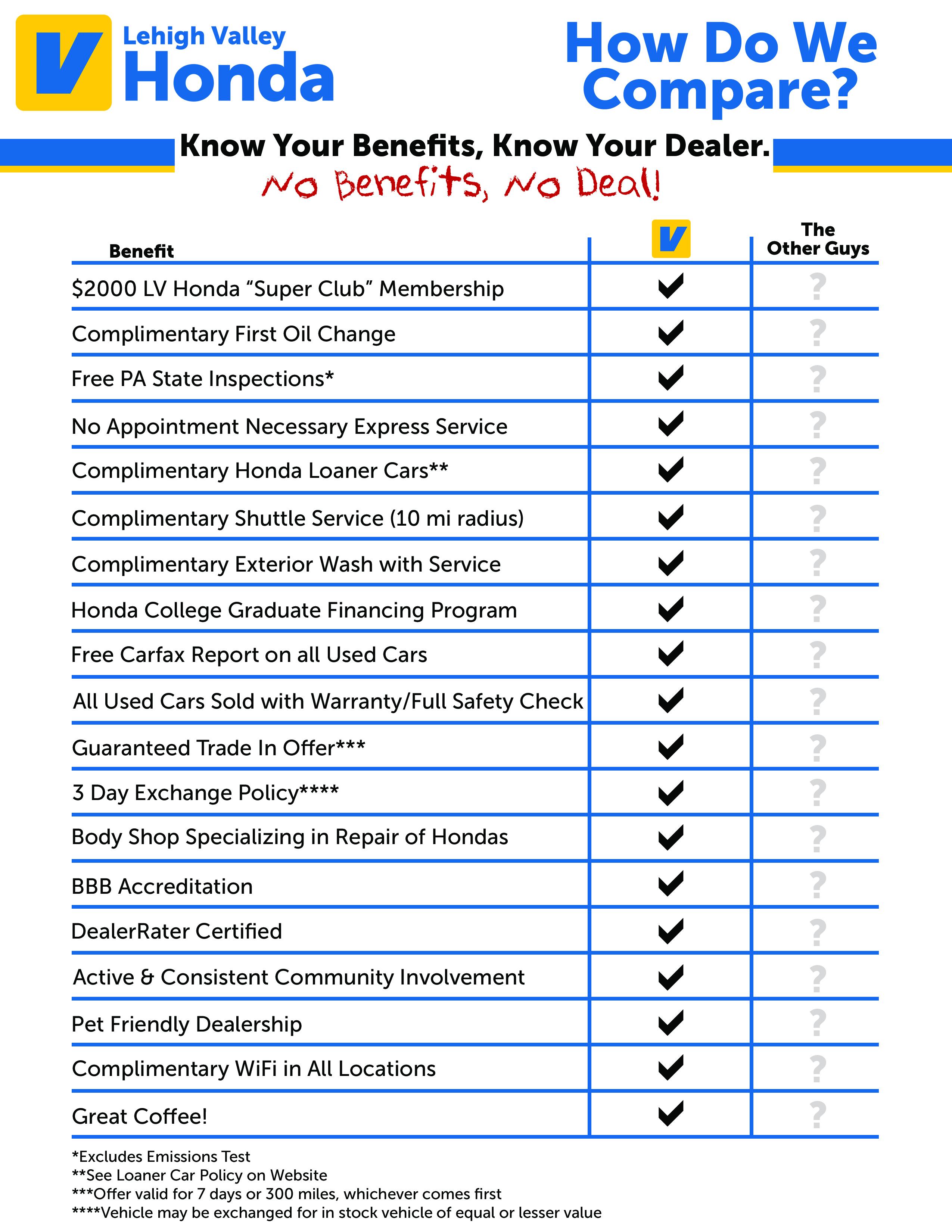 2015 Subaru Legacy Oil Change Schedule