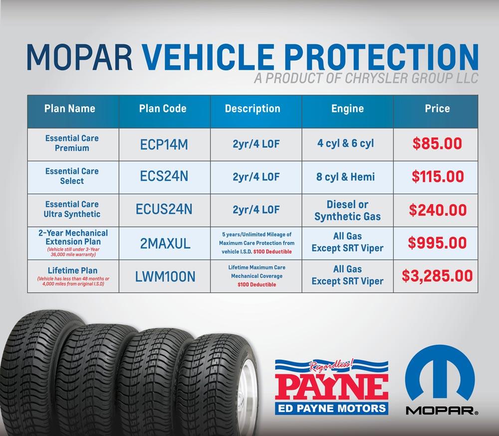 Mopar Vehicle Protection Weslaco Tx