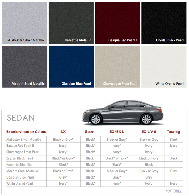 Honda Accord Colors 2017 Ototrends Net