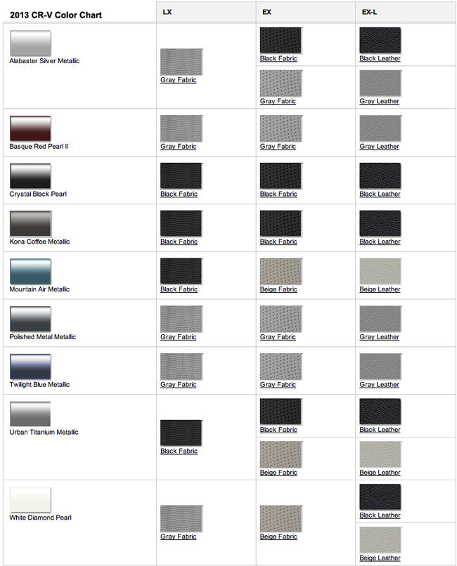 Honda Color Chart Car Interior Design