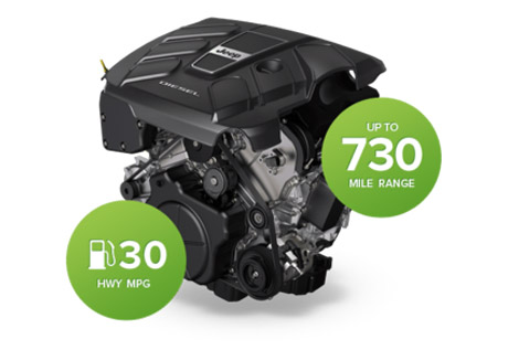 Grand Cherokee EcoDiesel engine